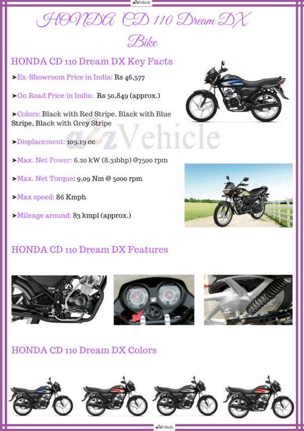 honda cd 110 dream dx on road price self start mileage