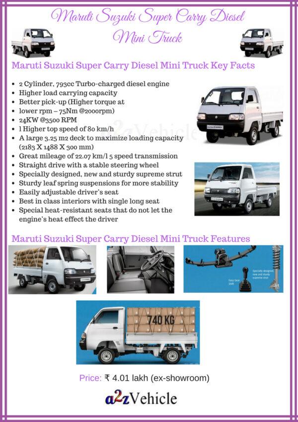 Maruti Suzuki Super Carry Diesel price specs mileage images