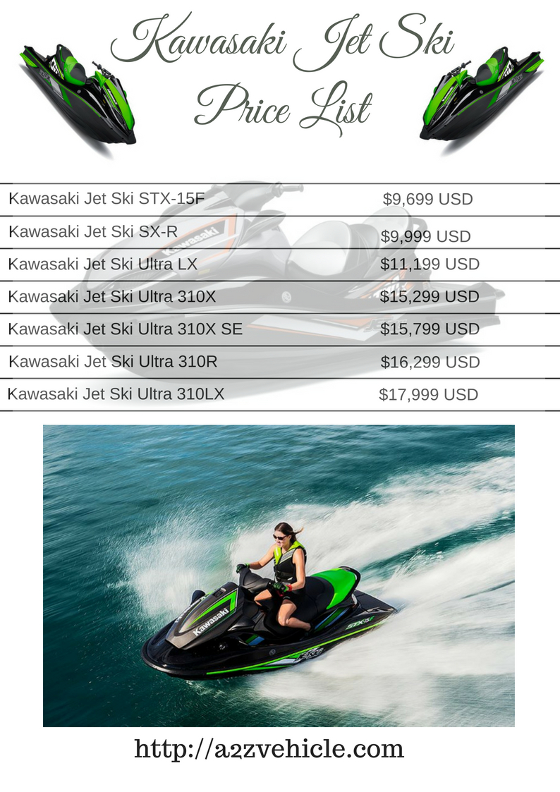 Kawasaki Jet Ski Price List