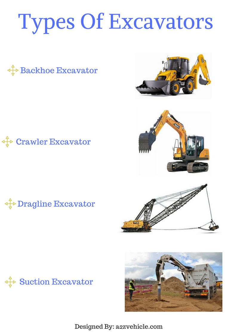 Different Types of Excavators