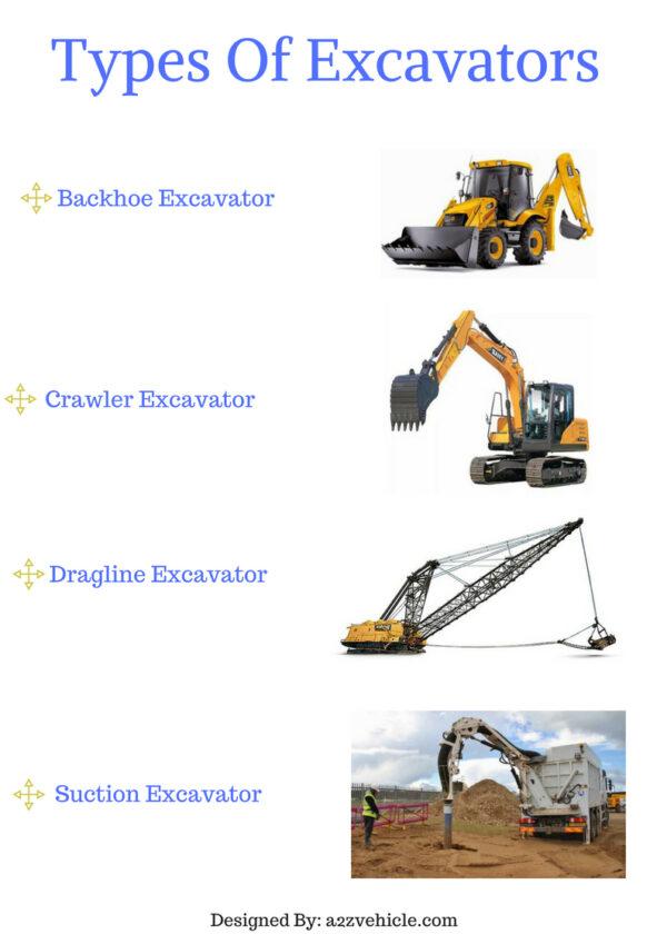Different Types of Excavators