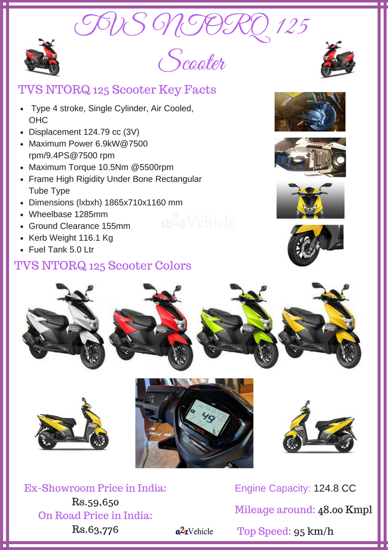 TVS NTORQ 125 Price Specs Features Review Mileage Top Speed photos
