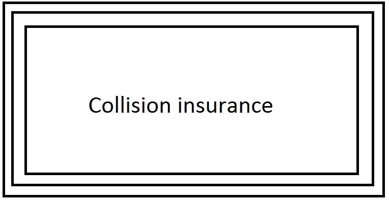 Collisioninsurance